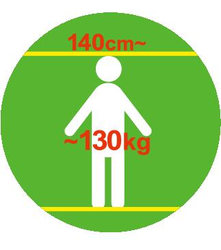 身長・体重制限